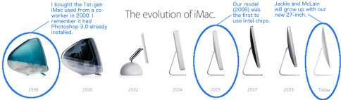 evolution_of_imac